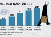 '58년 개띠'의 은퇴…한국, 車 산업 변화가 시작된다
