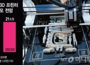 """[단독]보스턴컨설팅 보고서 """"LG '3D 프린팅' 키워라""""…내부에서도 """"글쎄"""""""