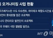 '네트워크+마케팅' 종합상사, 프로젝트 매니저 변신