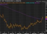 중국 인민은행의 환율전쟁?