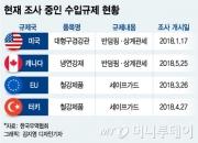 美·加·EU·日 '사면초가' 압박에 숨 막히는 한국 철강