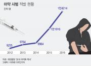 """SNS·유튜브 타고 퍼지는 '마약'…""""숨겨진 마약인구 30만명"""""""