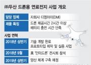 [단독]두산, '드론용 수소연료전지' 선보인다