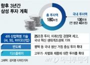 '4년 뒤 점유율 ⅔토막'…삼디, 플렉서블 OLED 선제투자