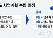 """삼성 내년 경영전략 조기 수립…""""20조 M&A 계획 주목"""""""
