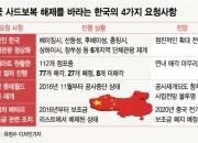 """사드보복 해제 4가지 요청, 중국의 답변은 """"명분보단 실리"""""""