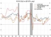 """美 노동시장의 """"일손 부족(labor shortage)"""" (4)"""