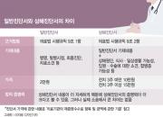 """""""아 목이야""""…'진단서' 한장에 250만원 '뚝딱'"""