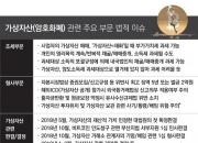 """'가상자산', 2019년도 카오스…바른 """"입법안 제시할 것"""""""
