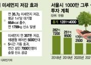 [단독]서울시 2022년까지 '공기청정 나무' 1000만그루 심는다