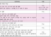 """홍역 예방 접종 기억 안날 땐?…""""재접종 권장"""""""