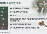 [단독]'군대 안가면 무죄, 가면 유죄'…양심적 병역거부 재판 혼란