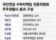 국민연금 수탁자책임위, 한진 '경영참여 주주권 행사' 반대
