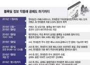 """[단독]법원 """"블록딜 정보 악용 공매도 외국인, 과징금 적법"""" 첫 판결"""