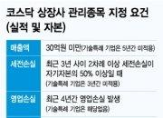 어닝시즌 '관리종목' 루머 확산…속끓는 바이오社