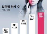 """""""평소 엎드려 잔다면, 턱관절 조심""""…악습관 8가지"""