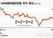 '미운오리→백조'된 페이코…몸값 높아지는 NHN엔터