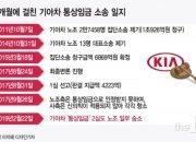 """기아차 통상임금 패소... 경총 """"車산업 위기 간과"""" 비판"""