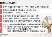 '시·군·구'->'읍·면·동' 청약조정대상지역 세분화