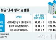 """""""18평도 비싸""""…서울 '초소형' 아파트 치솟는 인기"""