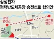 """삼성 반도체 송전탑 갈등 대타협…""""다급한 기업에 급행료"""" 지적도"""