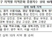 국민 1명 당 문화예산은 평균 10만 2100원…'지역문화 종합지수' 전북 전주시 1위