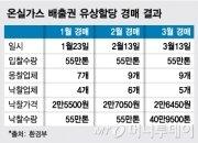 [단독]서울대도 온실가스 배출권 경매 나섰다