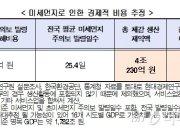 """""""미세먼지 비용 4조+α…가구당 월 2만원"""""""