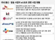 [MT리포트]e스포츠 공략 나선 韓 기업들