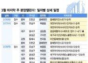 봄분양 성수기… '힐스테이특북위례' 등 13곳 오픈