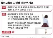 유아교육법 개정 '불똥'...발목잡힌 재건축·재개발