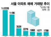 급매물만 팔린다…봄 성수기 무색한 '거래절벽'