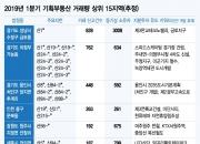 북한산국립공원 땅도 팔아넘긴 '봉이 김선달'