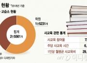 """[단독]조희연 숙원사업 재시동, """"일요일에 학원 쉬세요"""""""