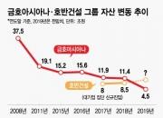 '금수저' 박삼구 제친 '흙수저' 김상열...호남대표 기업인 되다