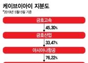 '자본금 50만원' 금호산업의 케이브이아이, 180억 유상증자 왜?