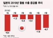 한국 수출규제가 결국 일본에 부메랑으로 돌아갈 이유