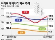 재건축+교통개발까지 '후끈한 광명'