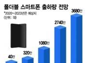 """[단독]갤폴드 입단속 나선 삼성, """"정보유출 신고 땐 1억"""""""