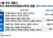 갈길 먼 사외이사 권한 강화…한진그룹의 '반쪽 개선'