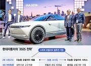 회사는 '미래' 노조는 '실리'…현대차 '변화의 날'