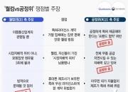 '세기의 재판' 퀄컴 '1조 과징금' 소송, 대법원 판단 받는다