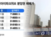 '목동' 이름값?…신정뉴타운 첫 분양 단지, 웃돈 얼마나?