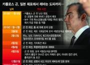 162억 보석금 내고 탈출 곤 회장, 일본 사법체계에 열폭한 이유