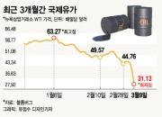 """""""코로나에 감산실패, 역(逆)오일쇼크""""…막오른 '유가전쟁'"""