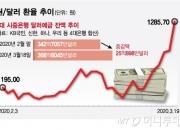 '오버나이트' 깨지나…은행권 '달러 가뭄' 조짐