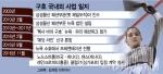 '구호' 1000억 여성복 브랜드로 키운 이서현의 뚝심