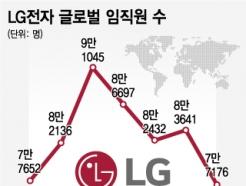 LG���� ����, 1��� 6500��顦 10�� ��� ���