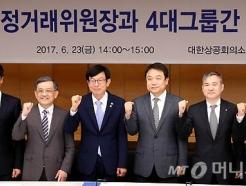 공정거래위원장과 4대그룹간 정책간담회