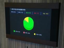 정부조직법 개정안 국회 통과